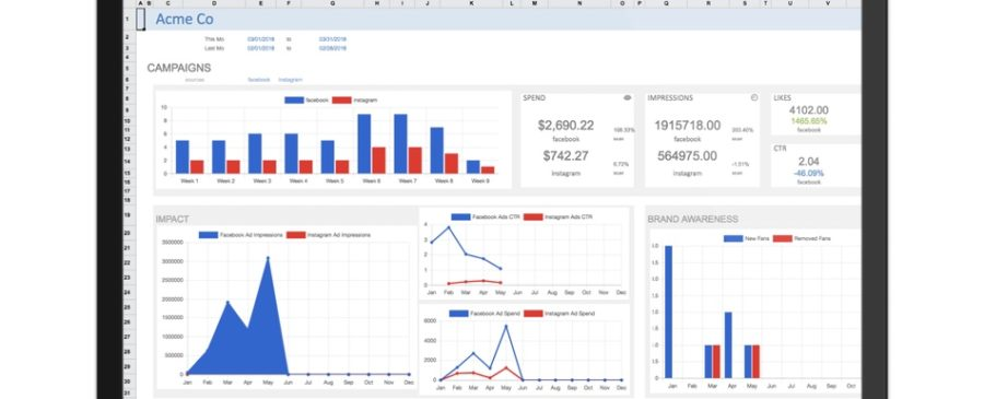 Using the Best Facebook and Instagram KPIs Spreadsheet Report Template